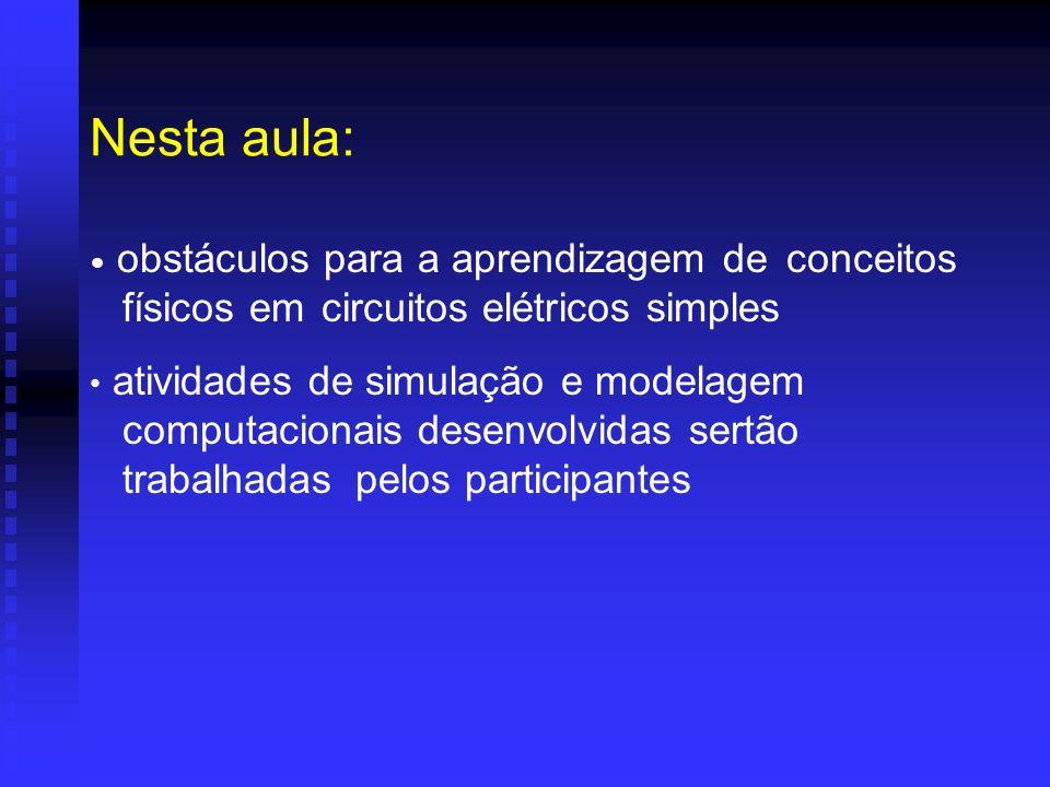 Obstáculos para aprendizagem: dificuldades conceituais: corrente elétrica, diferença de potencial,...