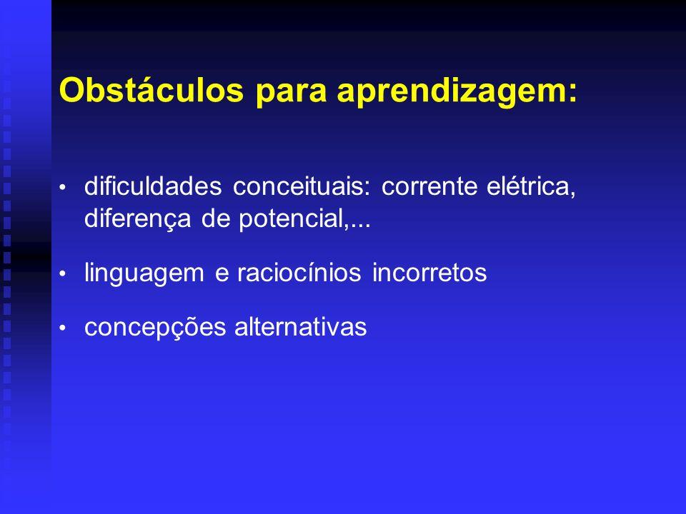 Obstáculos para aprendizagem: dificuldades conceituais: corrente elétrica, diferença de potencial,... linguagem e raciocínios incorretos concepções al