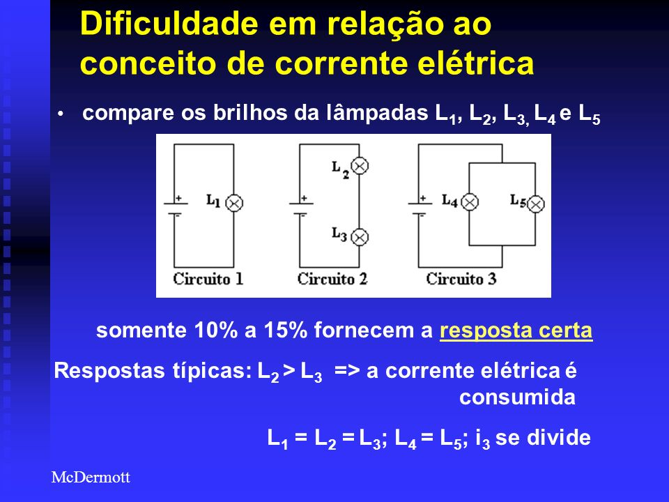 Dificuldade em relação ao conceito de corrente elétrica compare os brilhos da lâmpadas L 1, L 2, L 3, L 4 e L 5 somente 10% a 15% fornecem a resposta