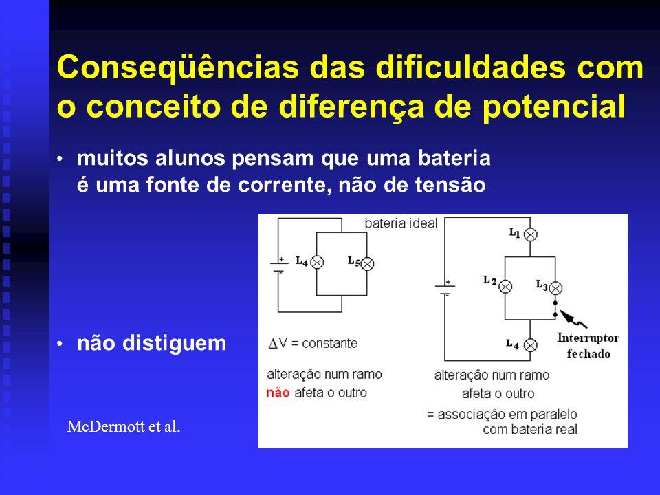 Conseqüências das dificuldades com o conceito de diferença de potencial muitos alunos pensam que uma bateria é uma fonte de corrente, não de tensão nã