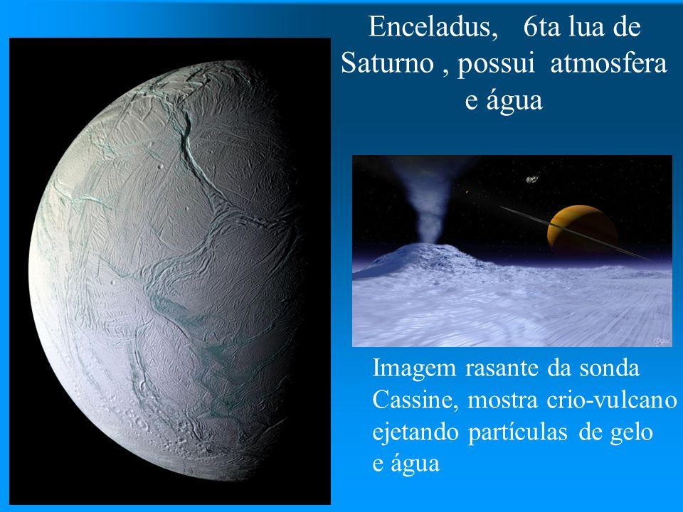 Enceladus, 6ta lua de Saturno, possui atmosfera e água Imagem rasante da sonda Cassine, mostra crio-vulcano ejetando partículas de gelo e água