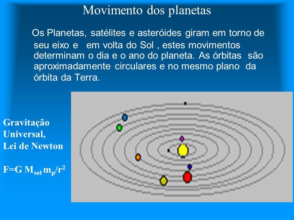 Movimento dos planetas Os Planetas, satélites e asteróides giram em torno de seu eixo e em volta do Sol, estes movimentos determinam o dia e o ano do