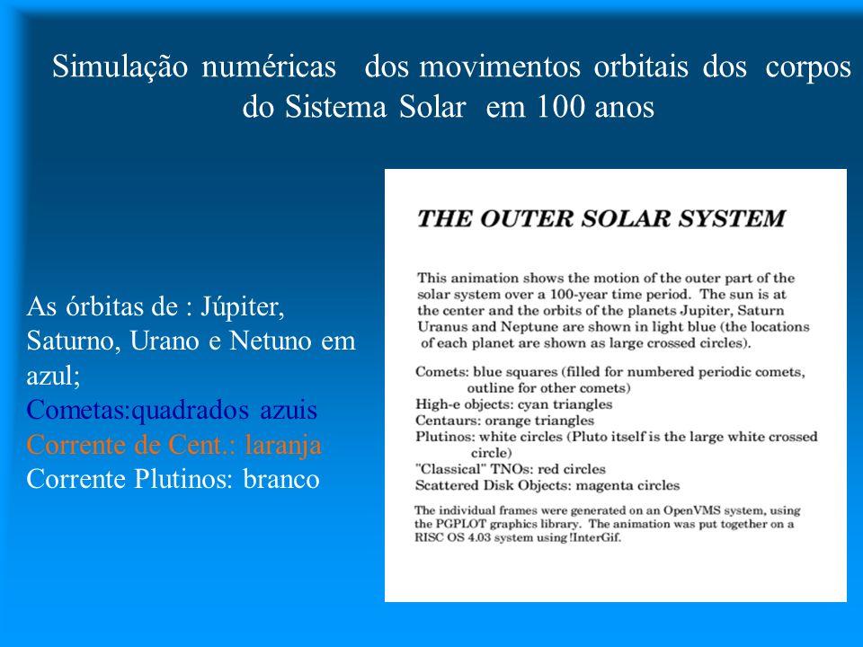 Simulação numéricas dos movimentos orbitais dos corpos do Sistema Solar em 100 anos As órbitas de : Júpiter, Saturno, Urano e Netuno em azul; Cometas: