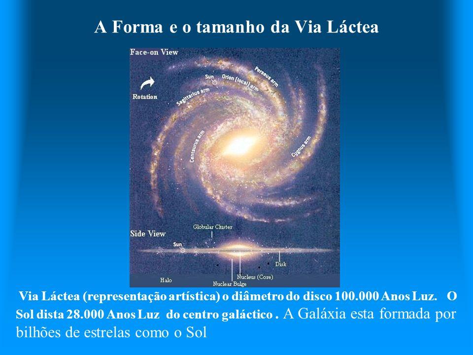 A Forma e o tamanho da Via Láctea Via Láctea (representação artística) o diâmetro do disco 100.000 Anos Luz. O Sol dista 28.000 Anos Luz do centro gal