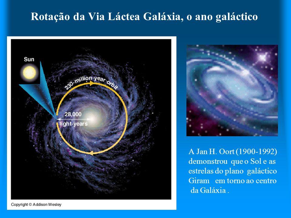 Rotação da Via Láctea Galáxia, o ano galáctico A Jan H. Oort (1900-1992) demonstrou que o Sol e as estrelas do plano galáctico Giram em torno ao centr