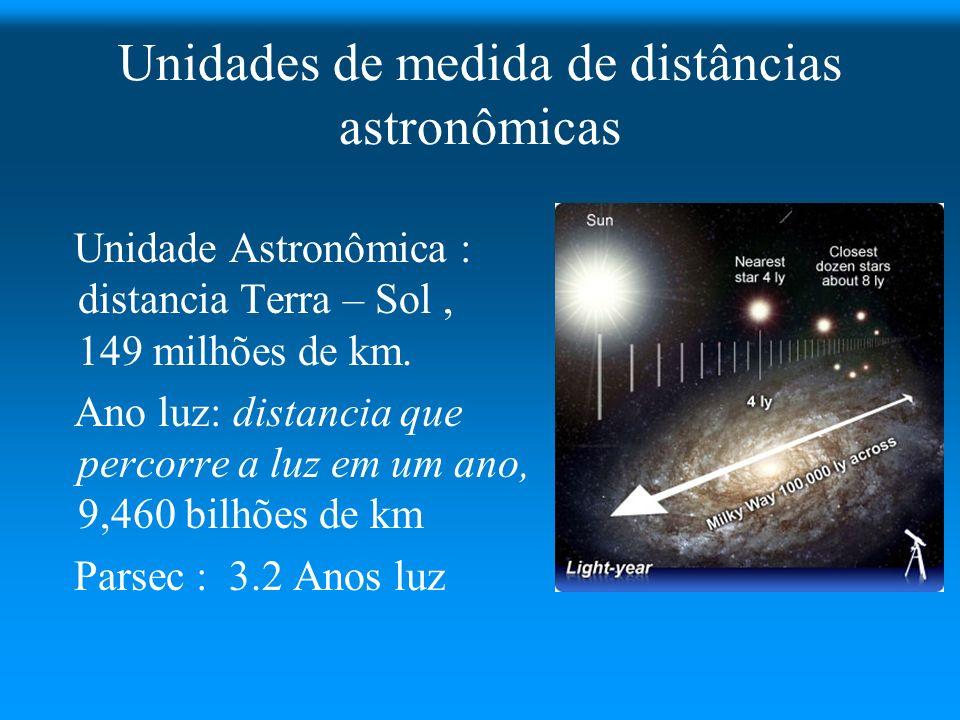 Unidades de medida de distâncias astronômicas Unidade Astronômica : distancia Terra – Sol, 149 milhões de km. Ano luz: distancia que percorre a luz em