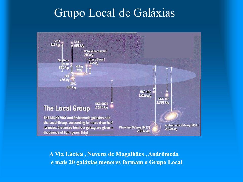 Grupo Local de Galáxias A Via Láctea, Nuvens de Magalhães, Andrômeda e mais 20 galáxias menores formam o Grupo Local