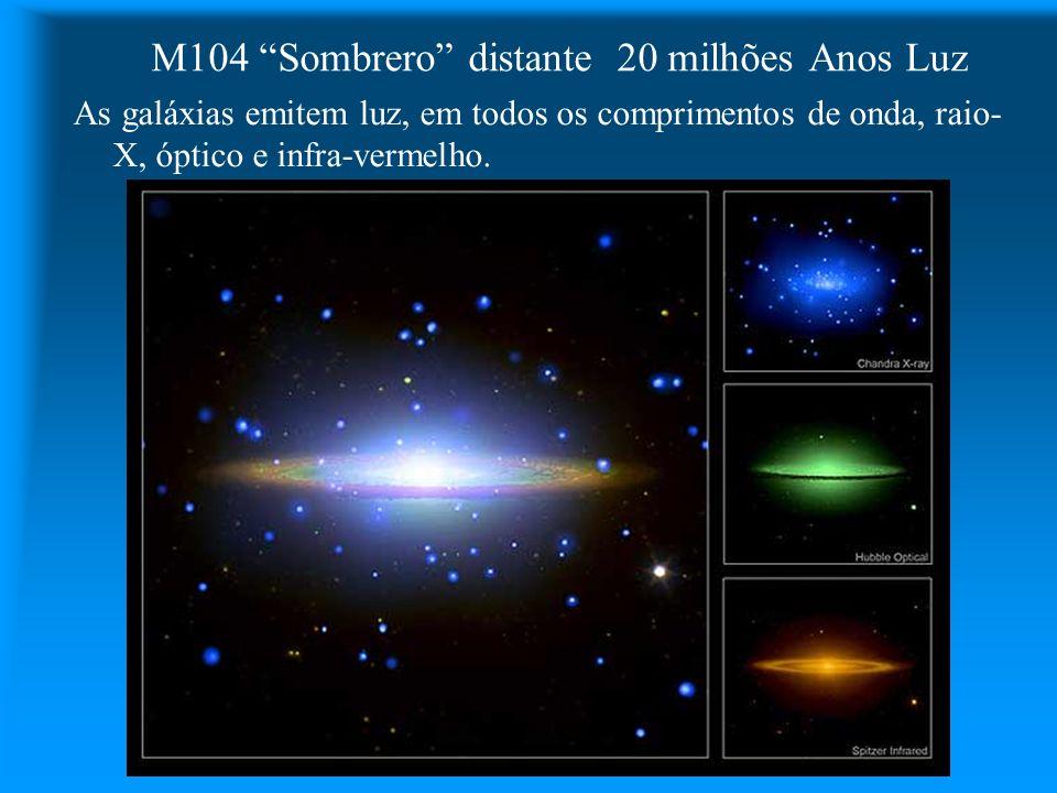 M104 Sombrero distante 20 milhões Anos Luz As galáxias emitem luz, em todos os comprimentos de onda, raio- X, óptico e infra-vermelho.