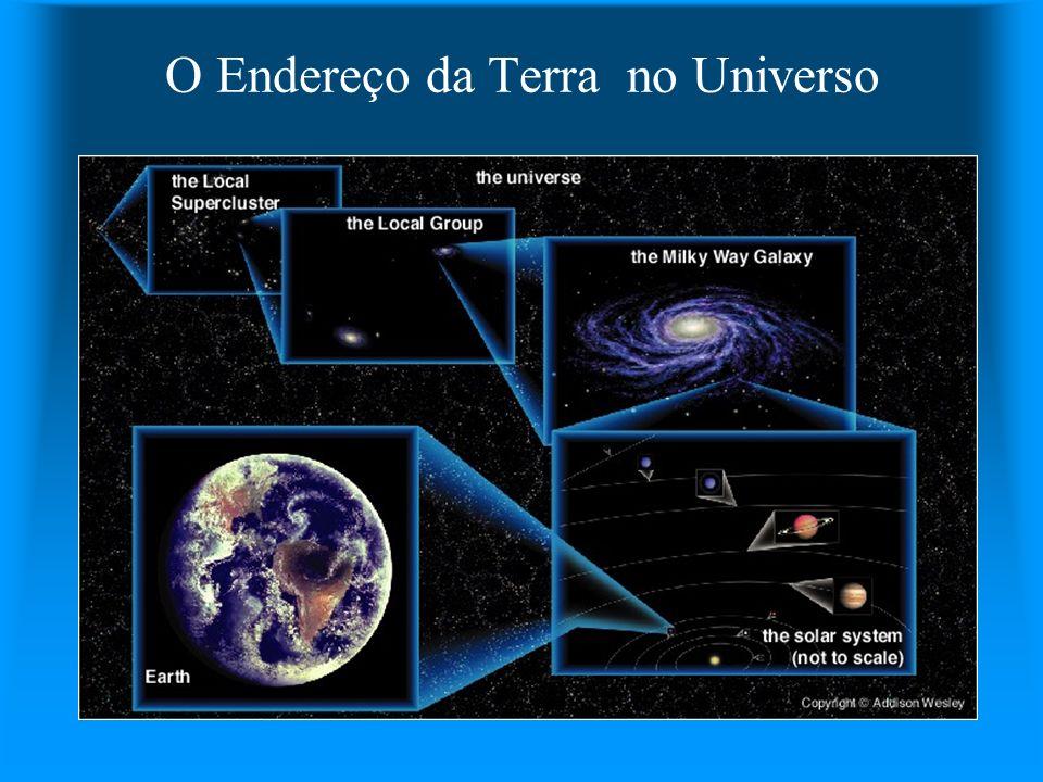 Nosso Lar o Planeta Terra Idade 4.500 Milhões de anos Diâmetro 12756 km.