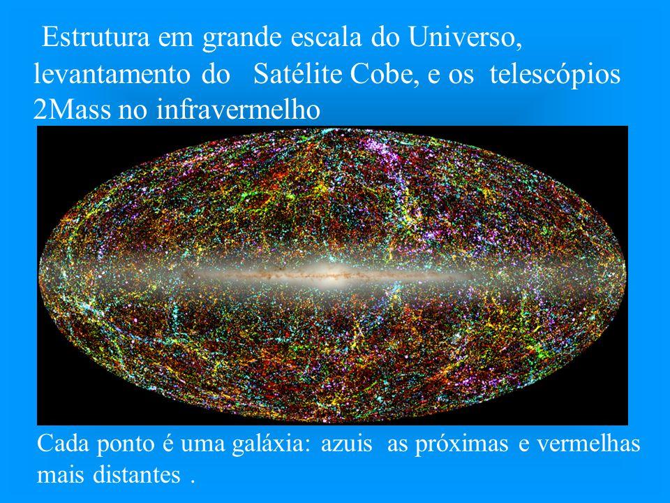 Estrutura em grande escala do Universo, levantamento do Satélite Cobe, e os telescópios 2Mass no infravermelho Cada ponto é uma galáxia: azuis as próx