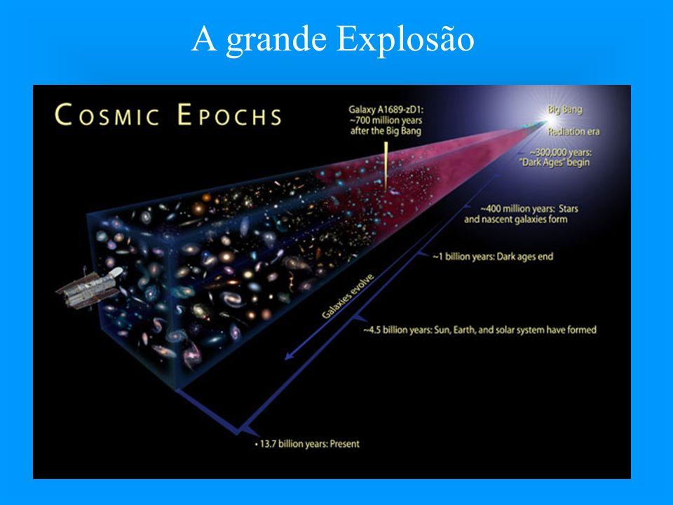 A grande Explosão