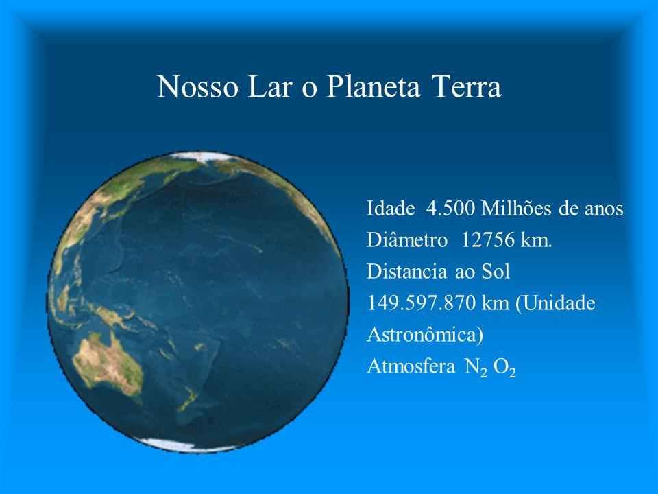 Nosso Lar o Planeta Terra Idade 4.500 Milhões de anos Diâmetro 12756 km. Distancia ao Sol 149.597.870 km (Unidade Astronômica) Atmosfera N 2 O 2