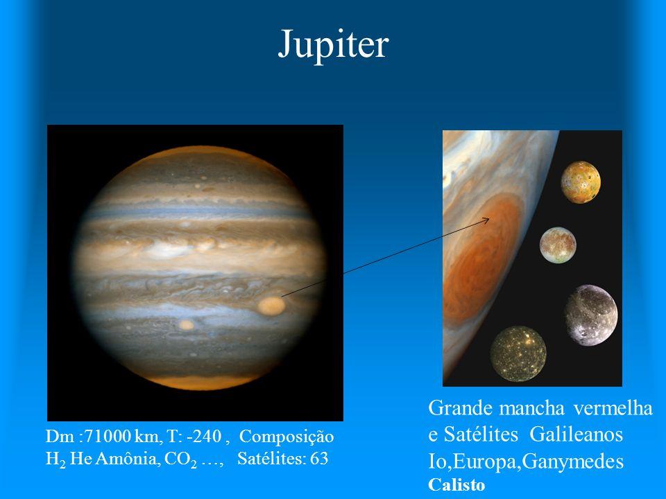 Jupiter Dm :71000 km, T: -240, Composição H 2 He Amônia, CO 2 …, Satélites: 63 Grande mancha vermelha e Satélites Galileanos Io,Europa,Ganymedes Calis