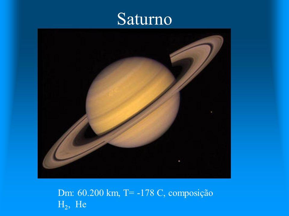 Saturno Dm: 60.200 km, T= -178 C, composição H 2, He