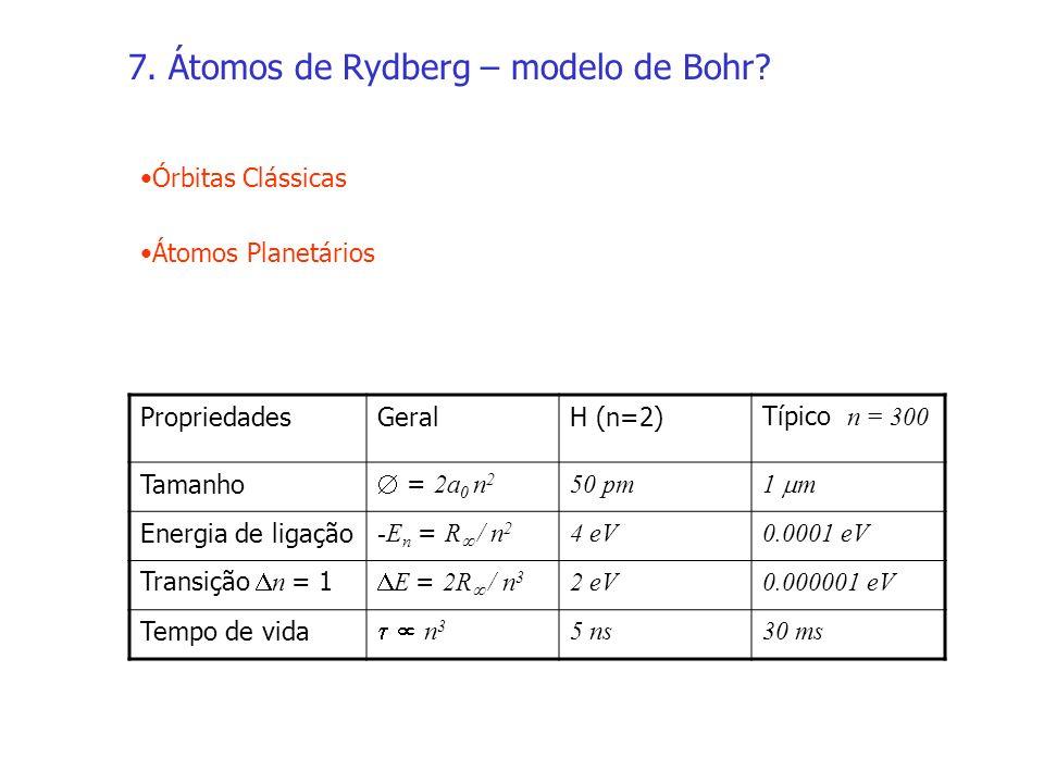 7. Átomos de Rydberg – modelo de Bohr? PropriedadesGeralH (n=2)Típico n = 300 Tamanho = 2a 0 n 2 50 pm 1 m Energia de ligação -E n = R / n 2 4 eV0.000