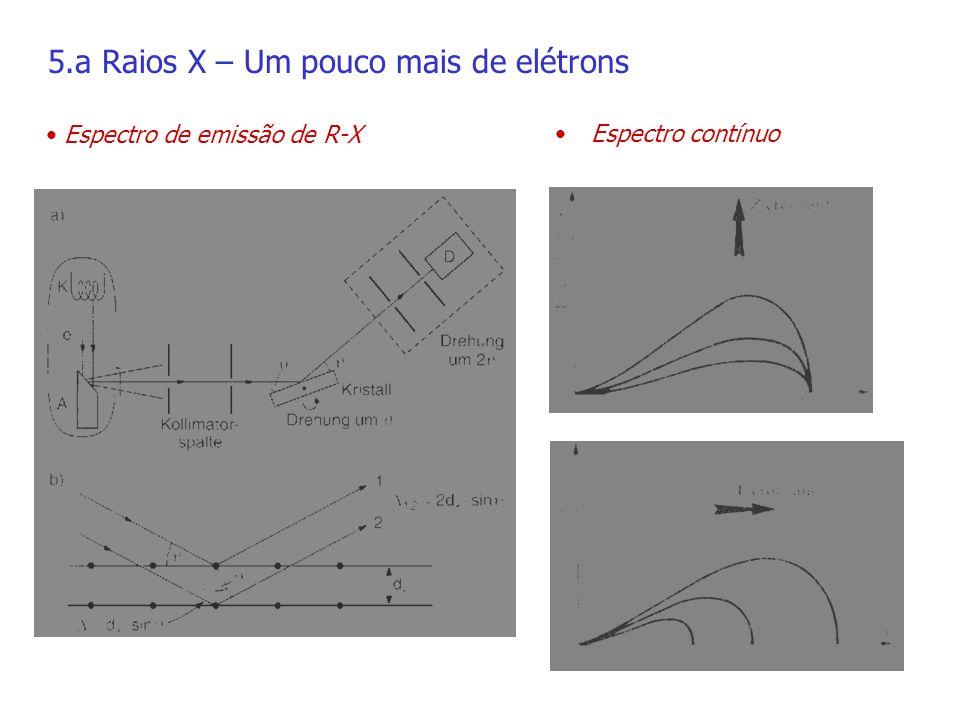 5.a Raios X – Um pouco mais de elétrons Espectro de emissão de R-X Espectro contínuo Absorção