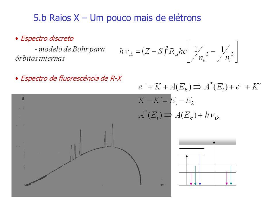 5.b Raios X – Um pouco mais de elétrons Espectro discreto - modelo de Bohr para órbitas internas Espectro de fluorescência de R-X