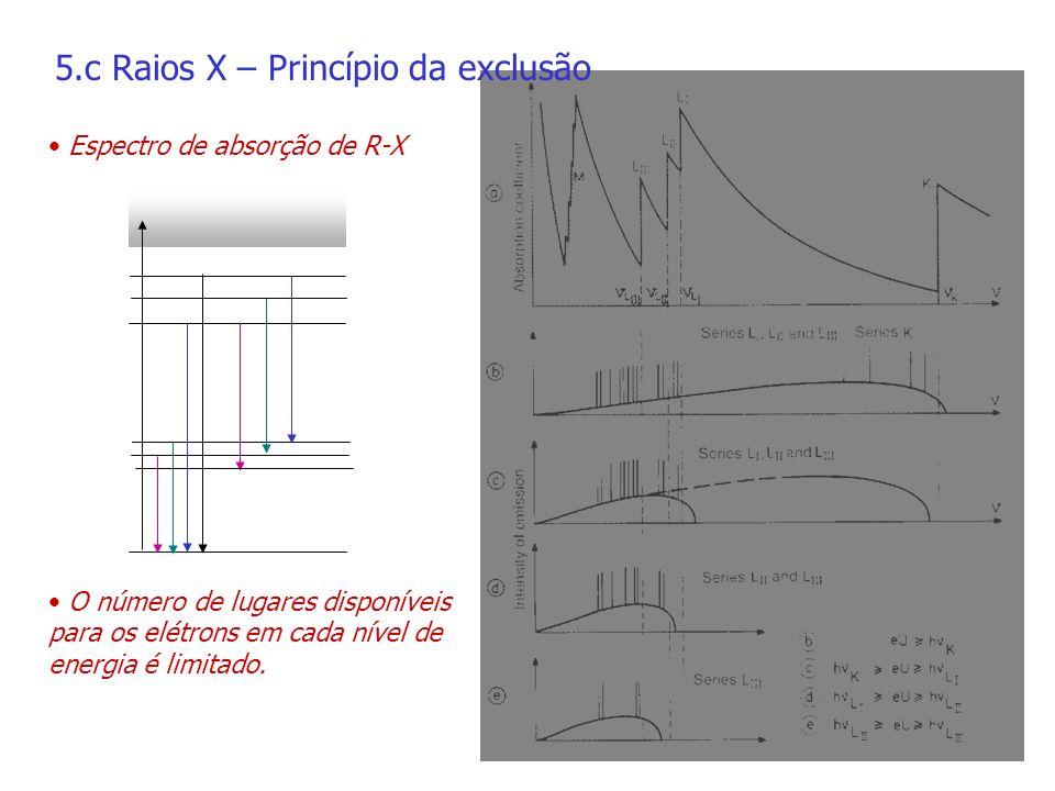 5.c Raios X – Princípio da exclusão Espectro de absorção de R-X O número de lugares disponíveis para os elétrons em cada nível de energia é limitado.