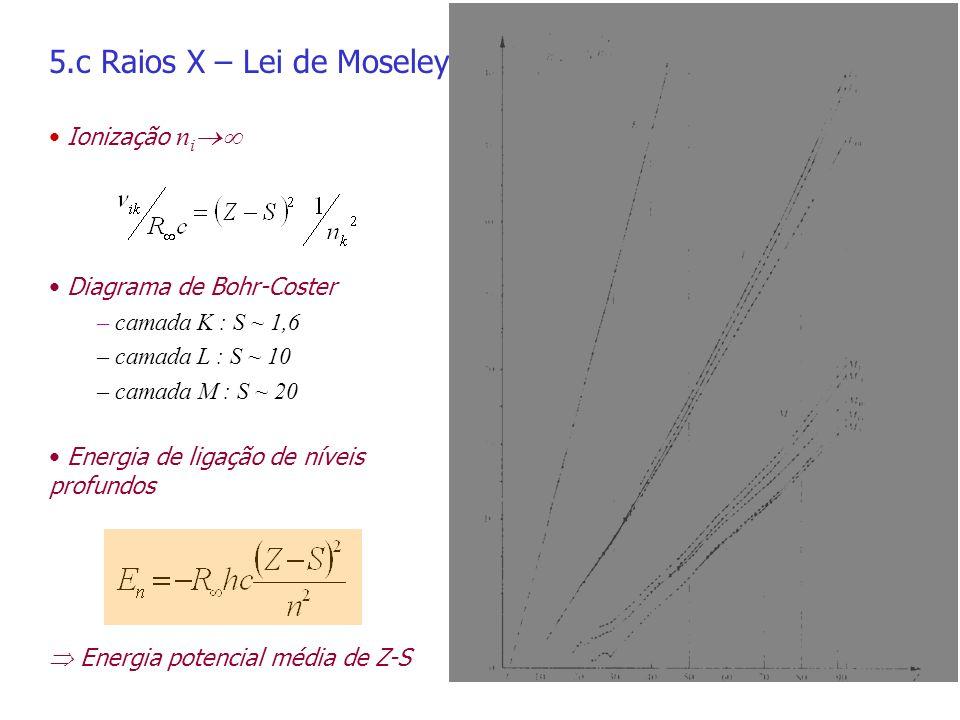 5.c Raios X – Lei de Moseley Ionização n i Diagrama de Bohr-Coster – camada K : S ~ 1,6 – camada L : S ~ 10 – camada M : S ~ 20 Energia de ligação de