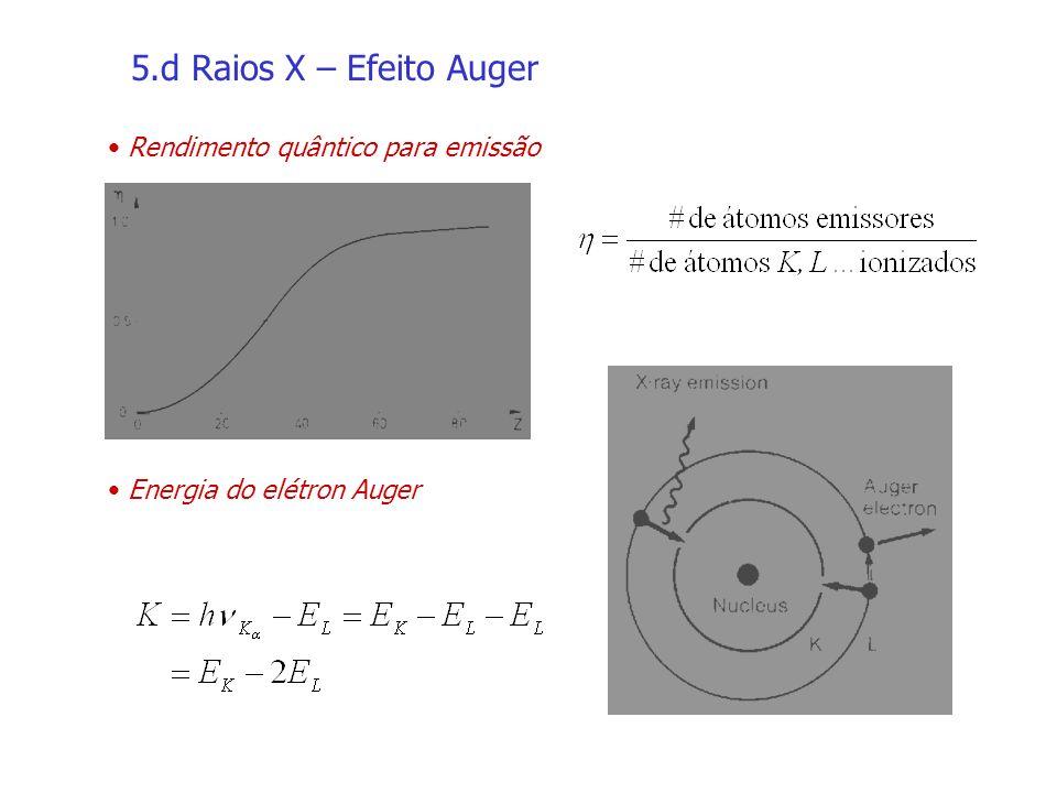 5.d Raios X – Efeito Auger Rendimento quântico para emissão Energia do elétron Auger