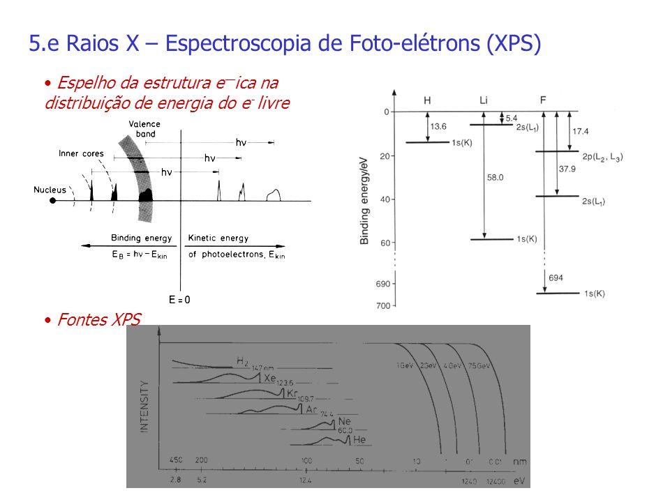 5.e Raios X – Espectroscopia de Foto-elétrons (XPS) Espelho da estrutura e ica na distribuição de energia do e - livre Fontes XPS