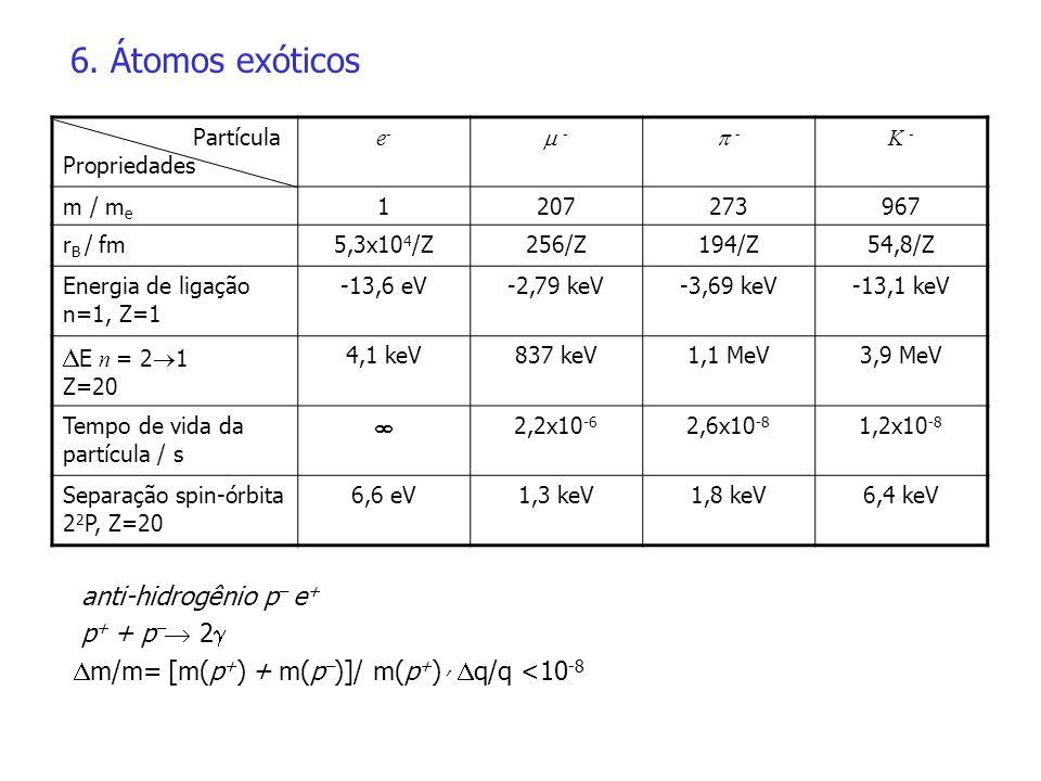 6. Átomos exóticos Partícula Propriedades e-e- - - K - m / m e 1207273967 r B / fm5,3x10 4 /Z256/Z194/Z54,8/Z Energia de ligação n=1, Z=1 -13,6 eV-2,7