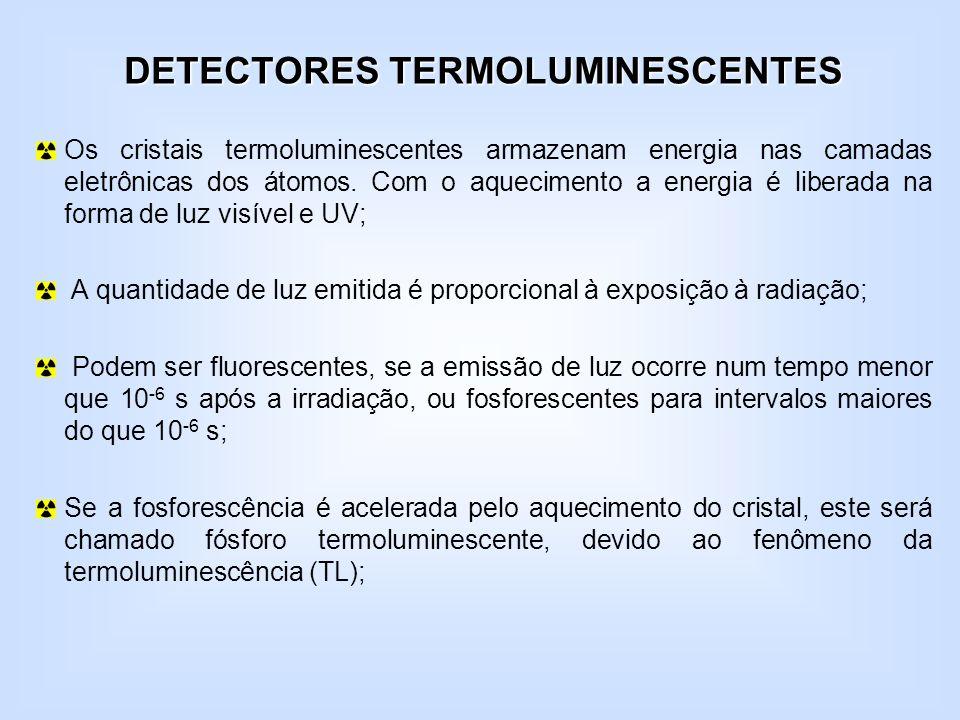 DETECTORES TERMOLUMINESCENTES Os cristais termoluminescentes armazenam energia nas camadas eletrônicas dos átomos. Com o aquecimento a energia é liber