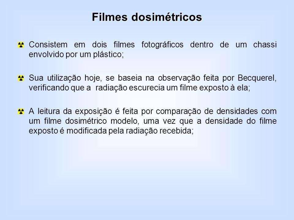 Filmes dosimétricos Consistem em dois filmes fotográficos dentro de um chassi envolvido por um plástico; Sua utilização hoje, se baseia na observação