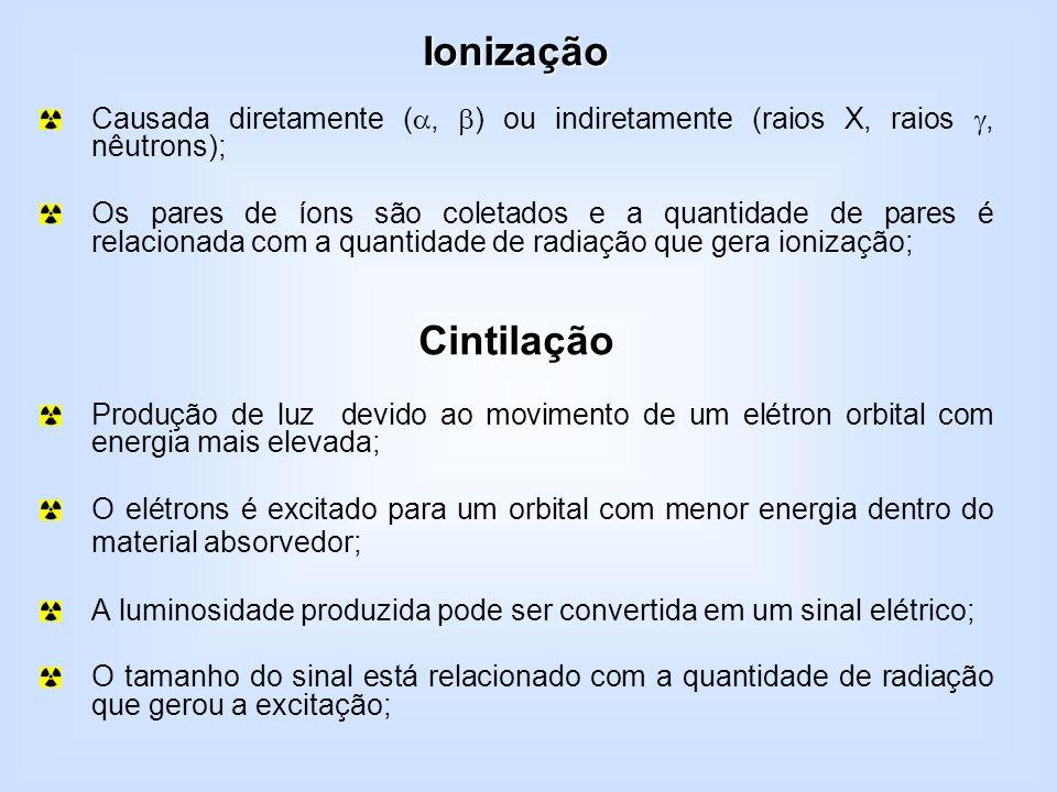 Ionização Causada diretamente (, ) ou indiretamente (raios X, raios, nêutrons); Os pares de íons são coletados e a quantidade de pares é relacionada c