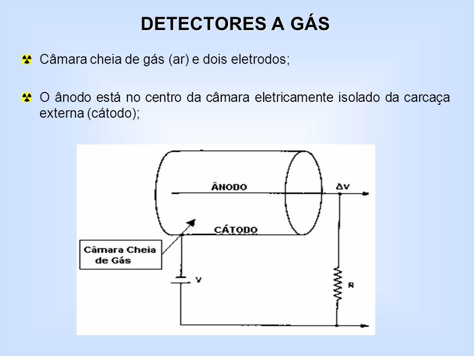 A radiação incidente interage com as paredes da câmara ou com as partículas do gás e produz pares de íons; A tensão aplicada entre os eletrodos, atrai os íons positivos para o cátodo (negativo) e os elétrons para o ânodo (positivo); Ocorre variação na tensão do circuito devido a presença de carga no ânodo, gerando uma corrente elétrica no circuito externo; O surgimento da corrente indica a presença de radiação ionizante; A intensidade da corrente depende do número de elétrons coletados pelo ânodo (função da tensão aplicada entre o cátodo e o ânodo); O número de elétrons coletados pelo ânodo depende da quantidade de radiação ionizante e da energia que entram na câmara;