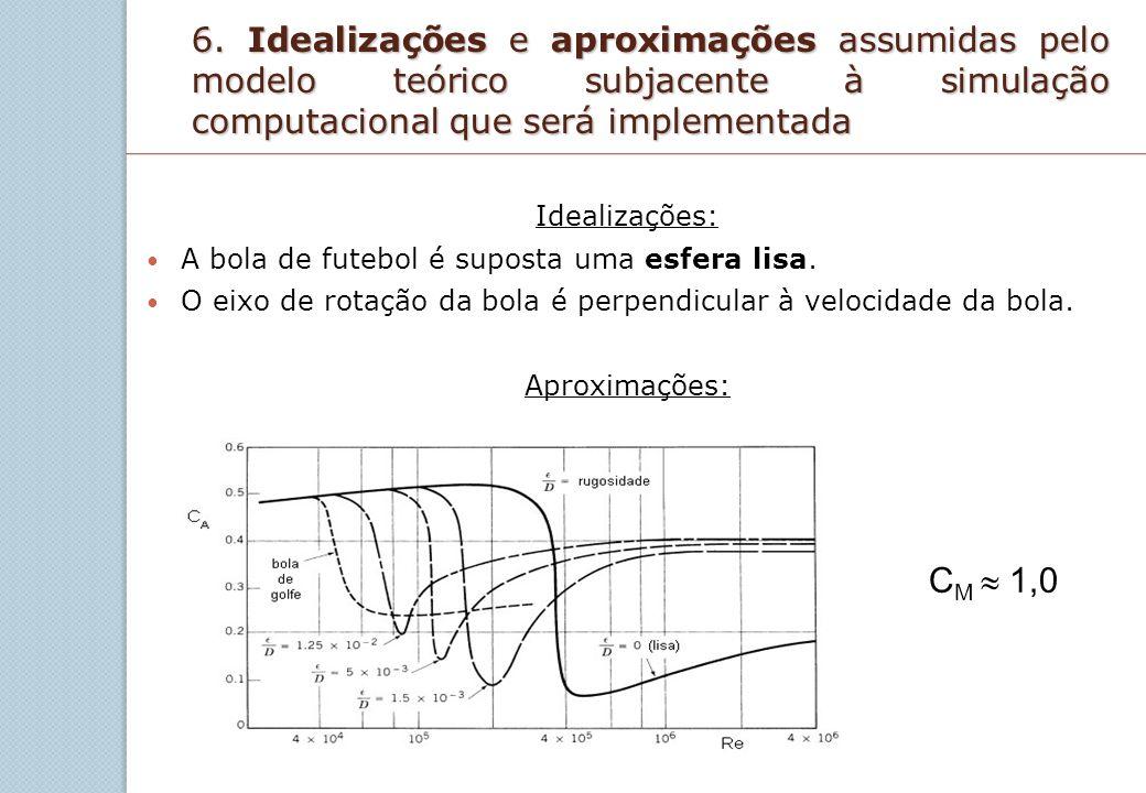 6. Idealizações e aproximações assumidas pelo modelo teórico subjacente à simulação computacional que será implementada Idealizações: A bola de futebo