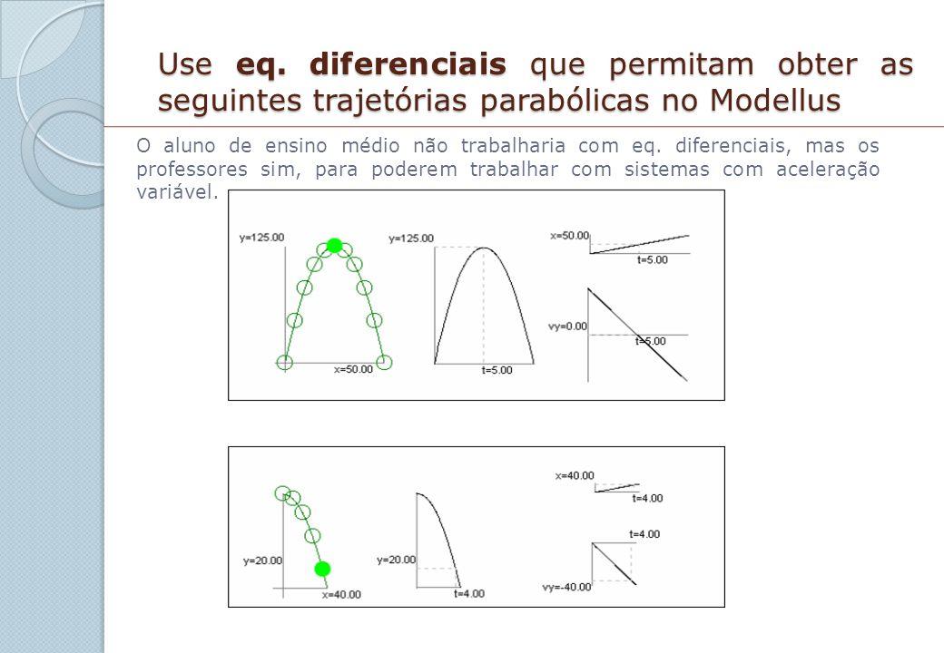 Use eq. diferenciais que permitam obter as seguintes trajetórias parabólicas no Modellus O aluno de ensino médio não trabalharia com eq. diferenciais,