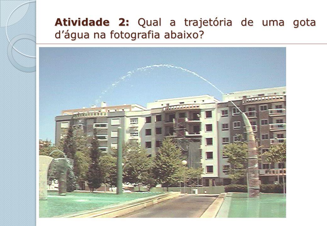 Atividade 2: Qual a trajetória de uma gota dágua na fotografia abaixo?
