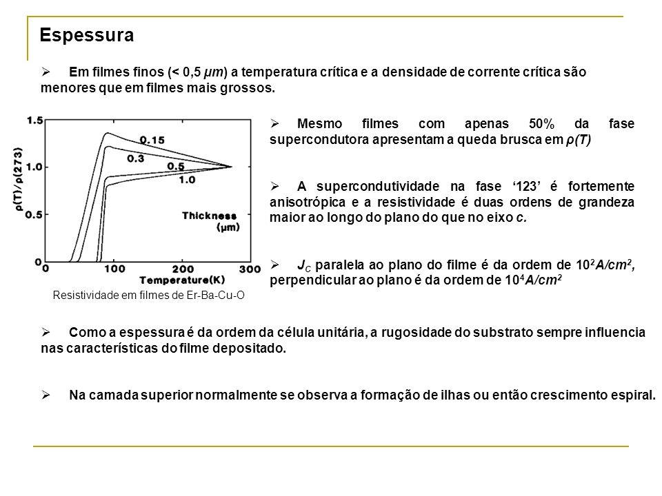 Espessura Em filmes finos (< 0,5 µm) a temperatura crítica e a densidade de corrente crítica são menores que em filmes mais grossos. Resistividade em