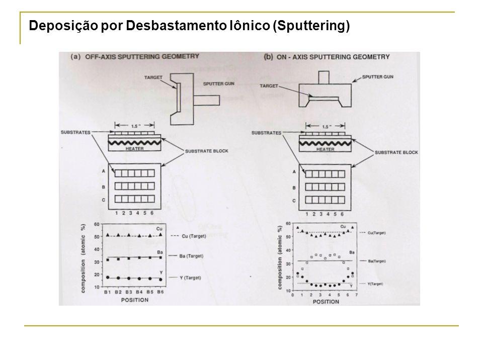 Estrutura Cristalina Ortorrômbica OU Tetragonal Fase Supercondutora 123