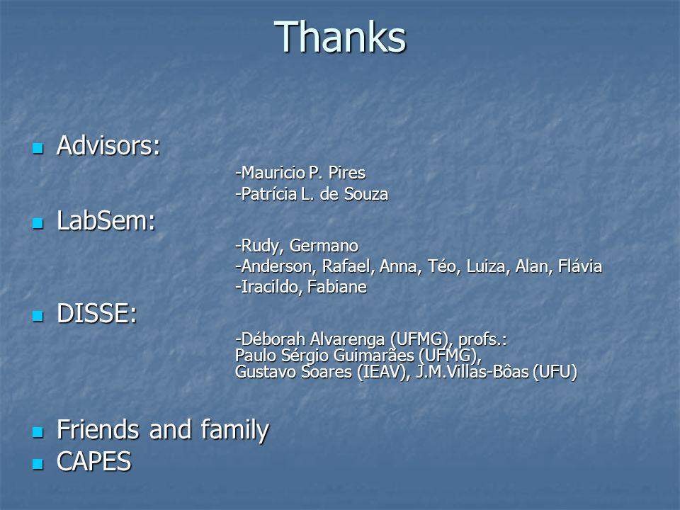 Advisors: Advisors: -Mauricio P. Pires -Patrícia L. de Souza LabSem: LabSem: -Rudy, Germano -Anderson, Rafael, Anna, Téo, Luiza, Alan, Flávia -Iracild