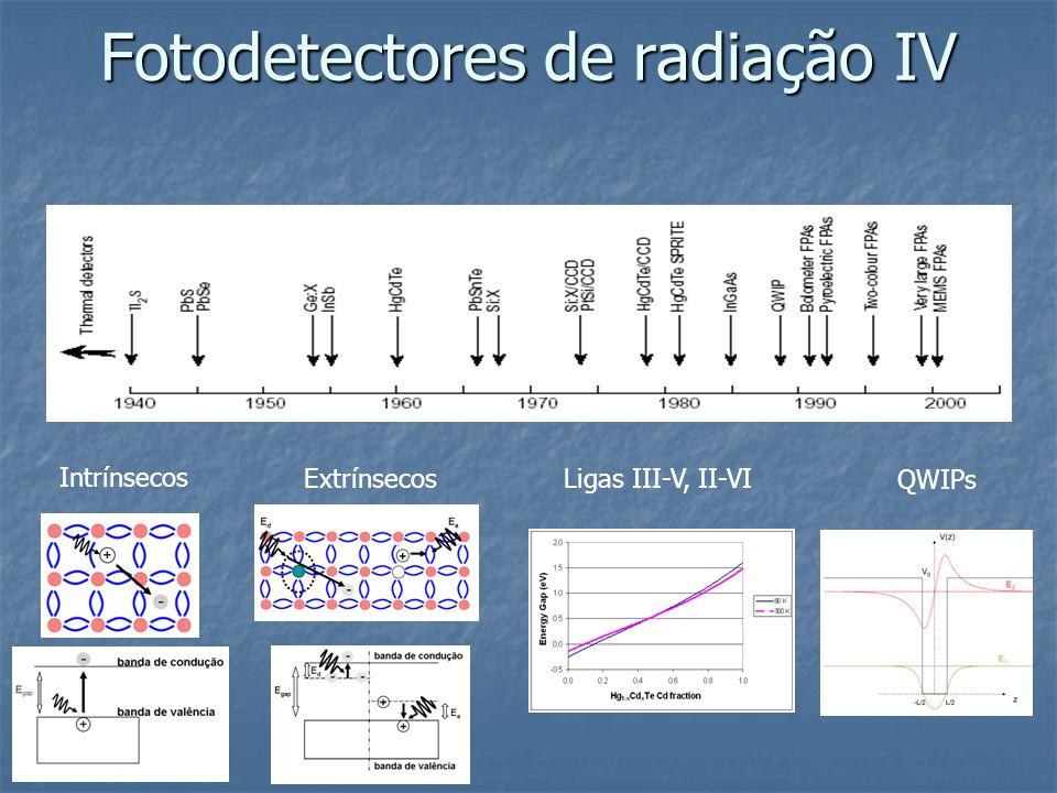 Intrínsecos ExtrínsecosLigas III-V, II-VI QWIPs Fotodetectores de radiação IV