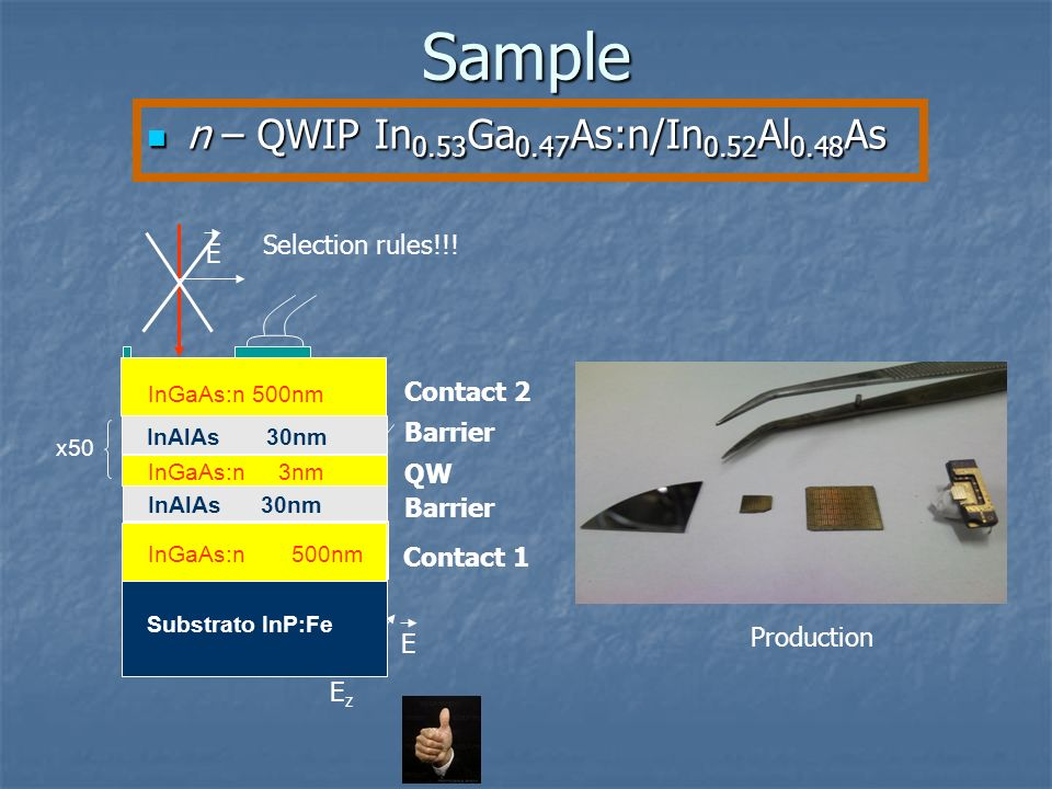 x50 Sample n – QWIP In 0.53 Ga 0.47 As:n/In 0.52 Al 0.48 As n – QWIP In 0.53 Ga 0.47 As:n/In 0.52 Al 0.48 As E E Selection rules!!! EzEz Production Su