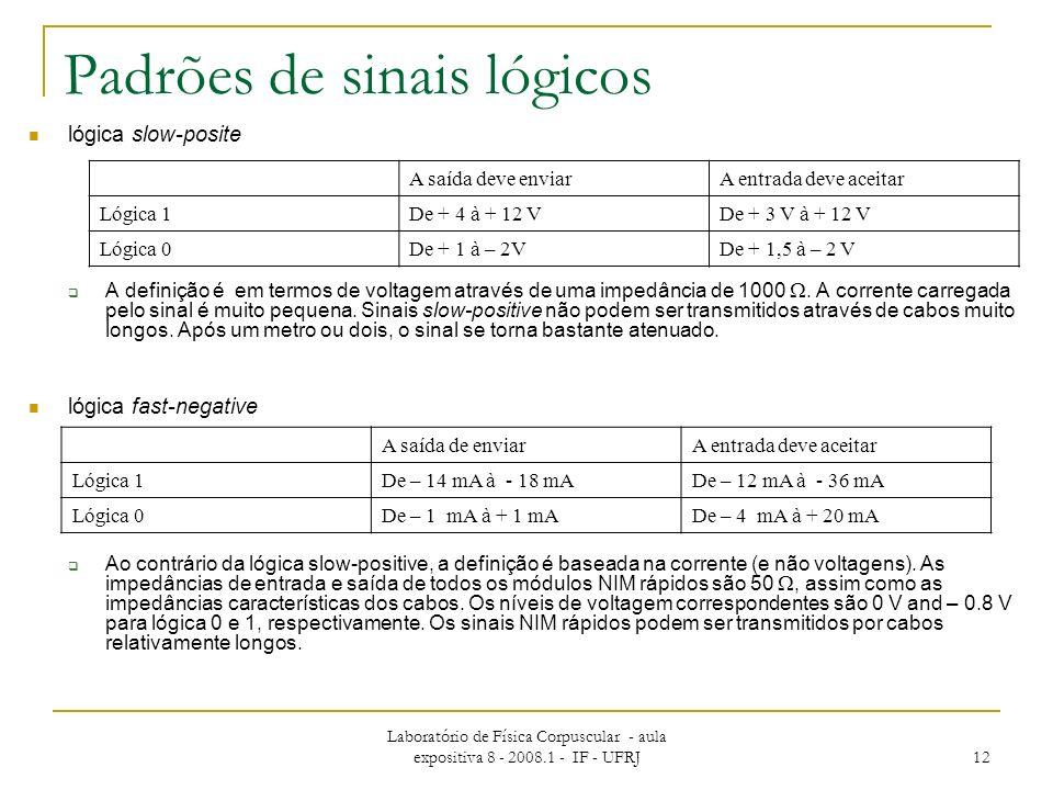 Laboratório de Física Corpuscular - aula expositiva 8 - 2008.1 - IF - UFRJ 12 Padrões de sinais lógicos lógica slow-posite A definição é em termos de