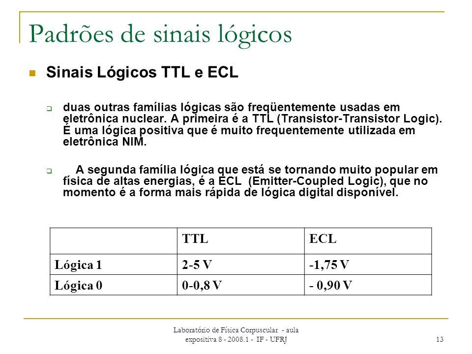 Laboratório de Física Corpuscular - aula expositiva 8 - 2008.1 - IF - UFRJ 13 Padrões de sinais lógicos Sinais Lógicos TTL e ECL duas outras famílias