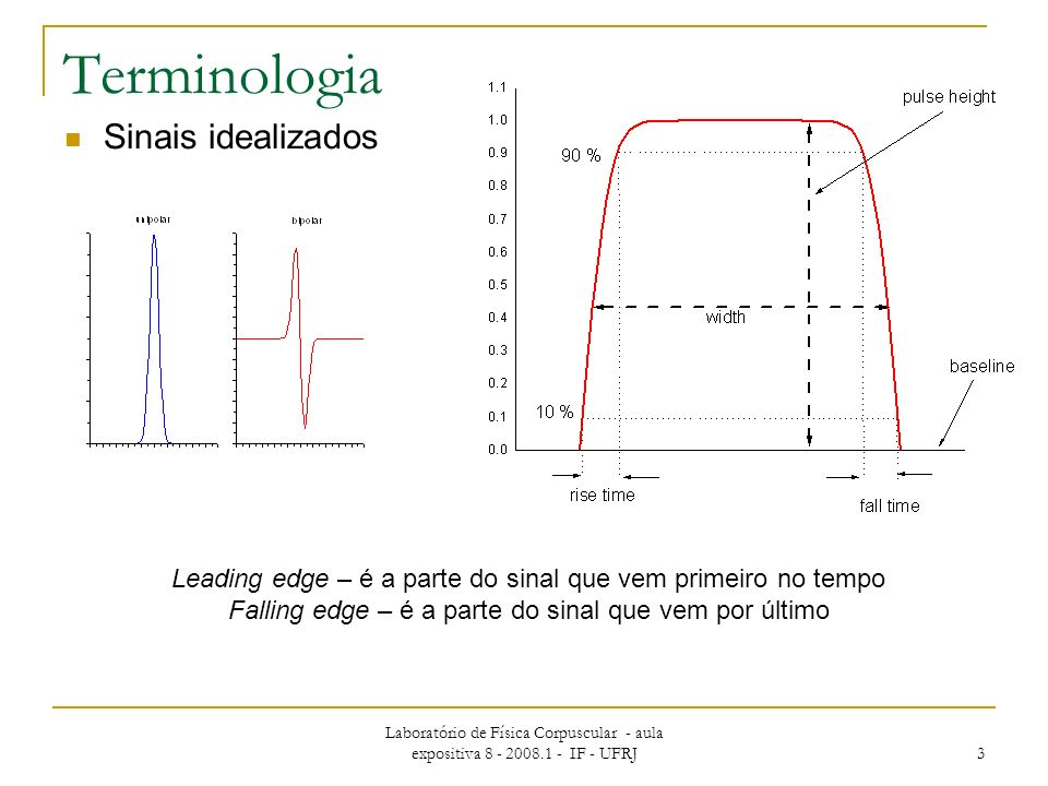 Laboratório de Física Corpuscular - aula expositiva 8 - 2008.1 - IF - UFRJ 3 Terminologia Sinais idealizados Leading edge – é a parte do sinal que vem