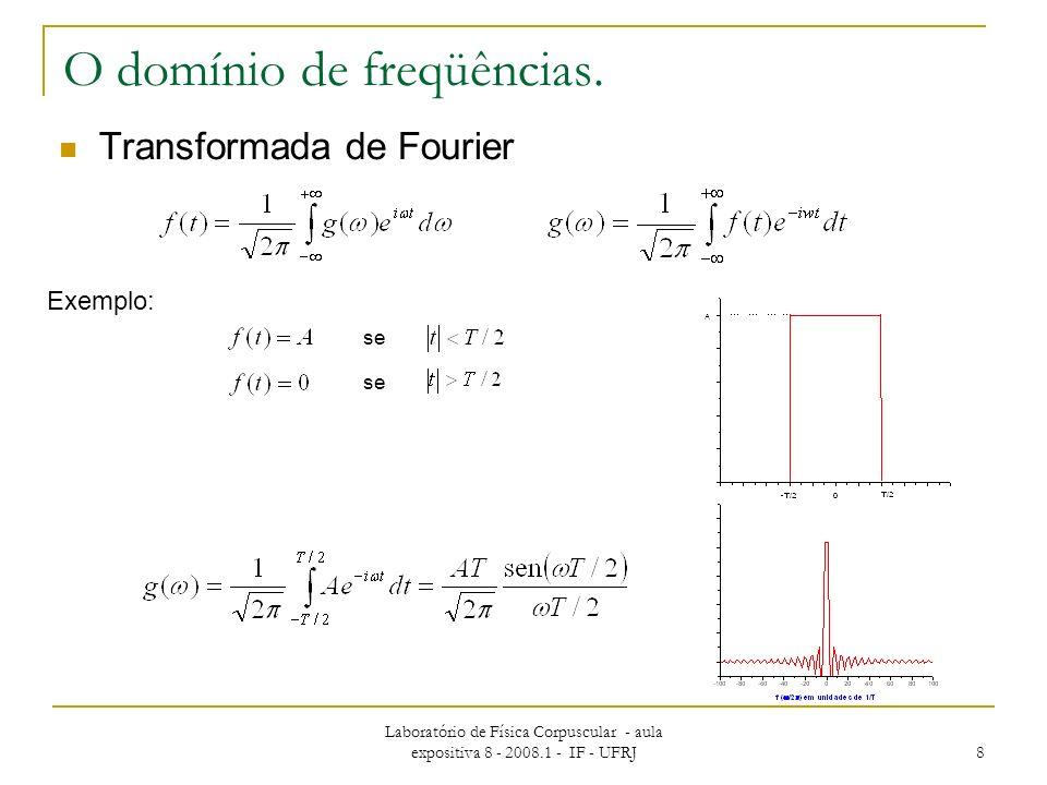 Laboratório de Física Corpuscular - aula expositiva 8 - 2008.1 - IF - UFRJ 8 O domínio de freqüências. Transformada de Fourier Exemplo: se