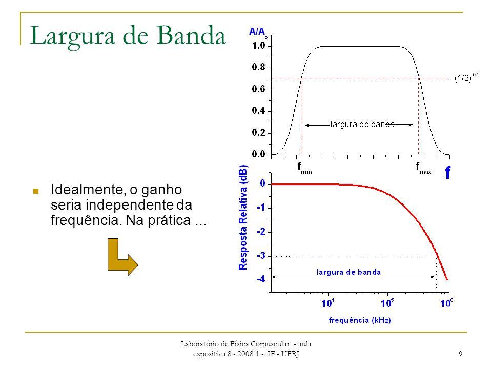 Laboratório de Física Corpuscular - aula expositiva 8 - 2008.1 - IF - UFRJ 9 Largura de Banda Idealmente, o ganho seria independente da frequência. Na