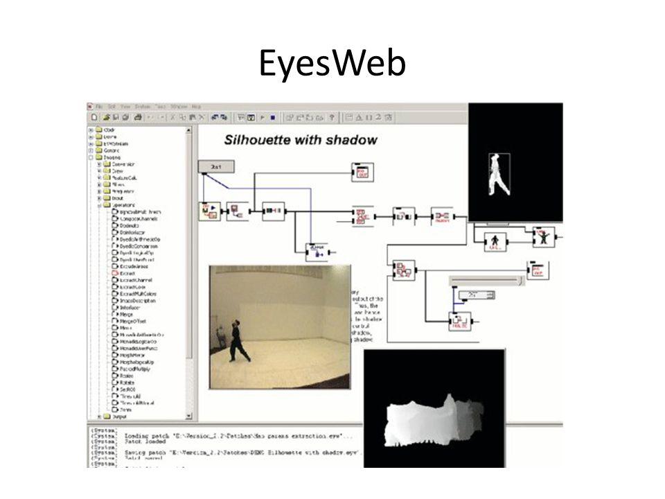 EyesWeb