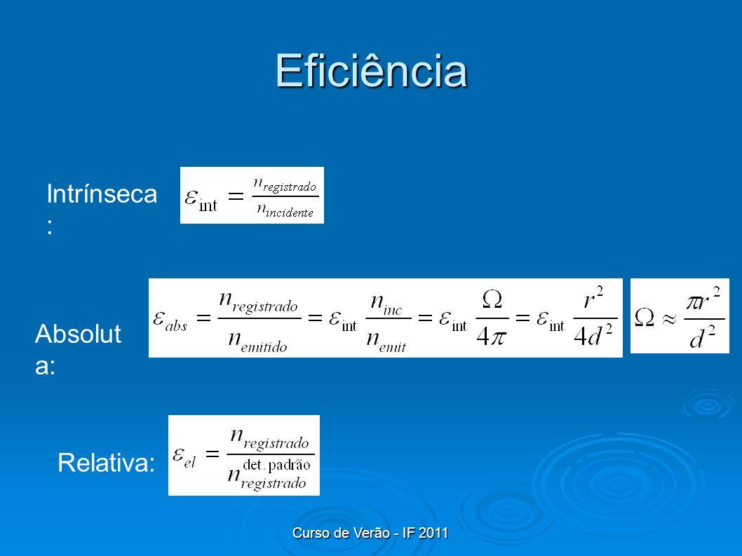 Curso de Verão - IF 2011 Eficiência Intrínseca : Absolut a: Relativa: