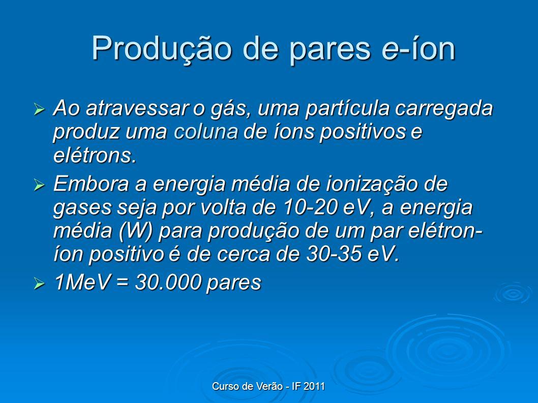 Curso de Verão - IF 2011 Produção de pares e-íon Ao atravessar o gás, uma partícula carregada produz uma coluna de íons positivos e elétrons. Ao atrav