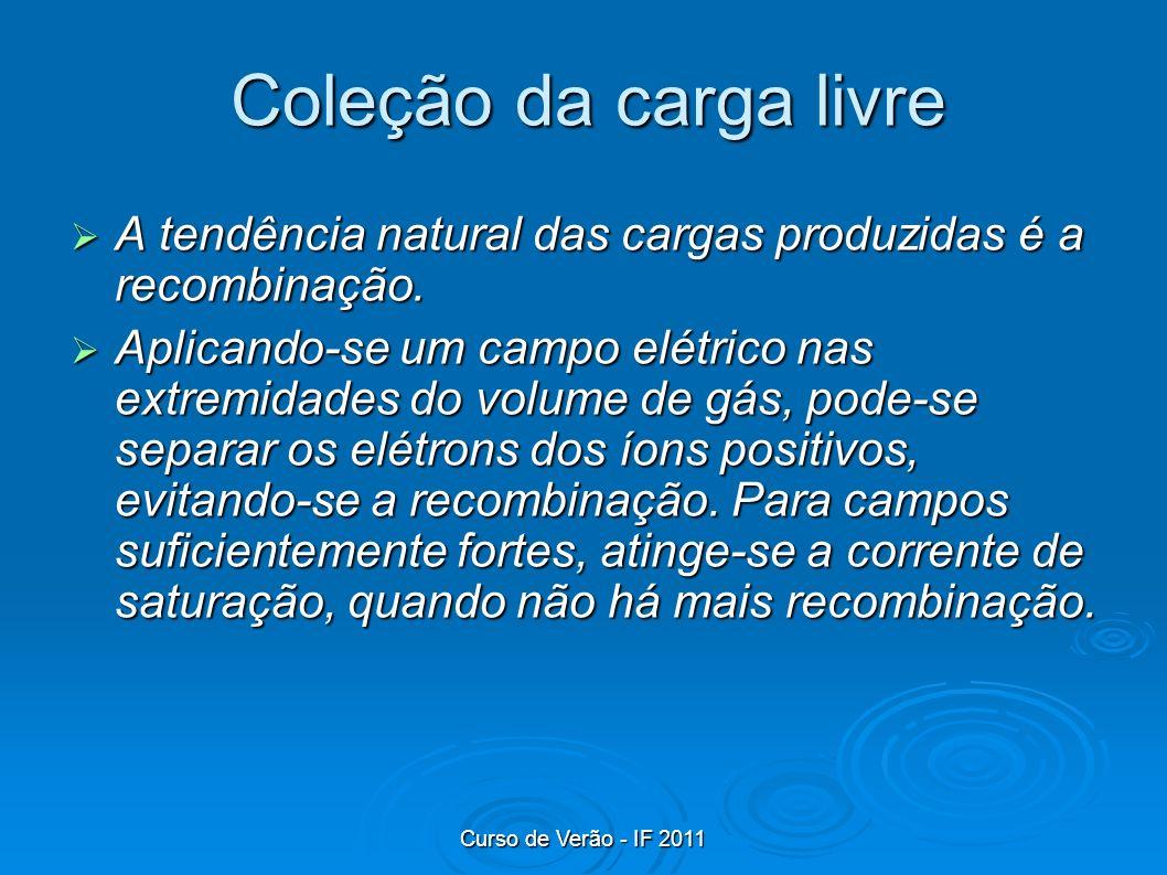 Curso de Verão - IF 2011 Coleção da carga livre A tendência natural das cargas produzidas é a recombinação. A tendência natural das cargas produzidas