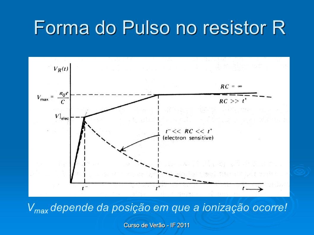 Curso de Verão - IF 2011 Forma do Pulso no resistor R V max depende da posição em que a ionização ocorre!