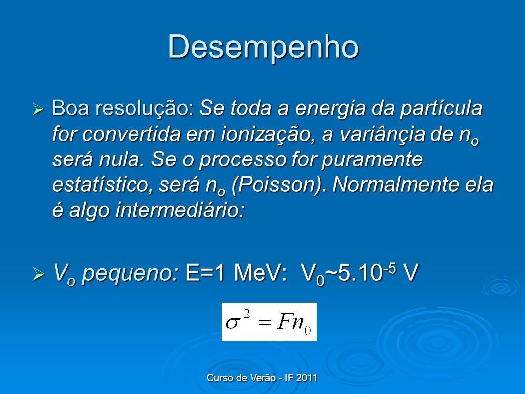 Curso de Verão - IF 2011 Desempenho Boa resolução: Se toda a energia da partícula for convertida em ionização, a variânçia de n o será nula. Se o proc