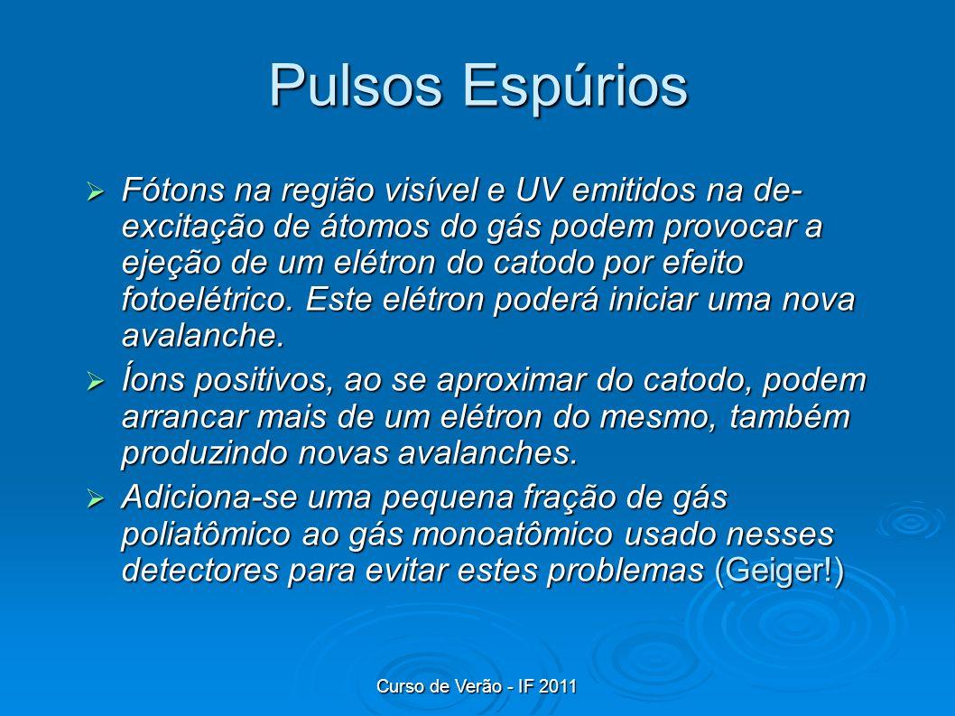 Curso de Verão - IF 2011 Pulsos Espúrios Fótons na região visível e UV emitidos na de- excitação de átomos do gás podem provocar a ejeção de um elétro